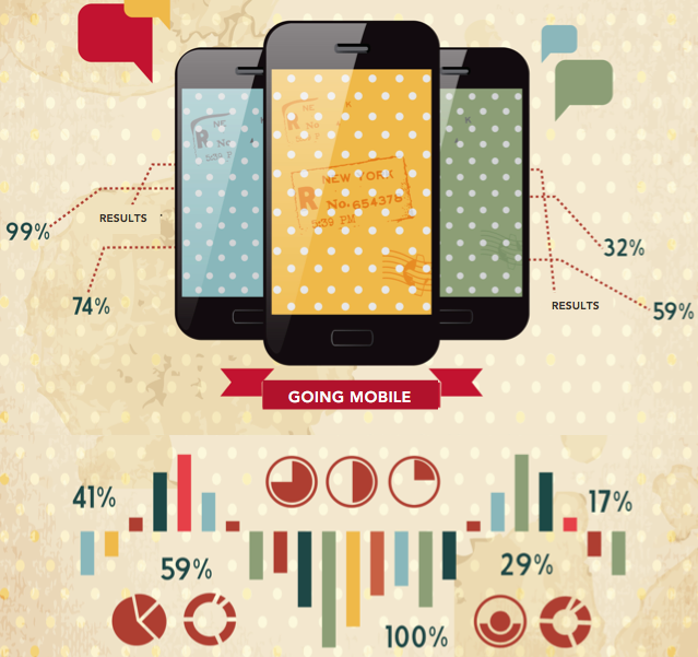 Smartphone mobile technology and data.